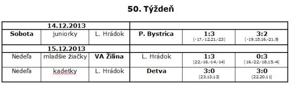 50tyzden-600x181